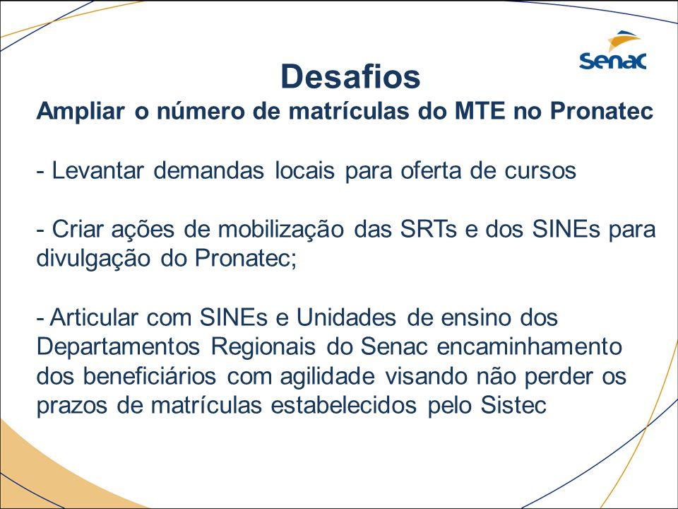 Desafios Ampliar o número de matrículas do MTE no Pronatec