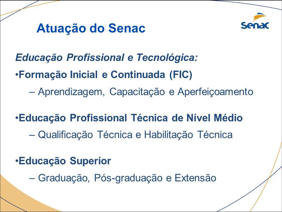 Atuação do Senac Educação Profissional e Tecnológica: