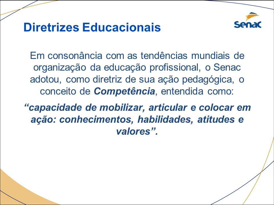 Diretrizes Educacionais