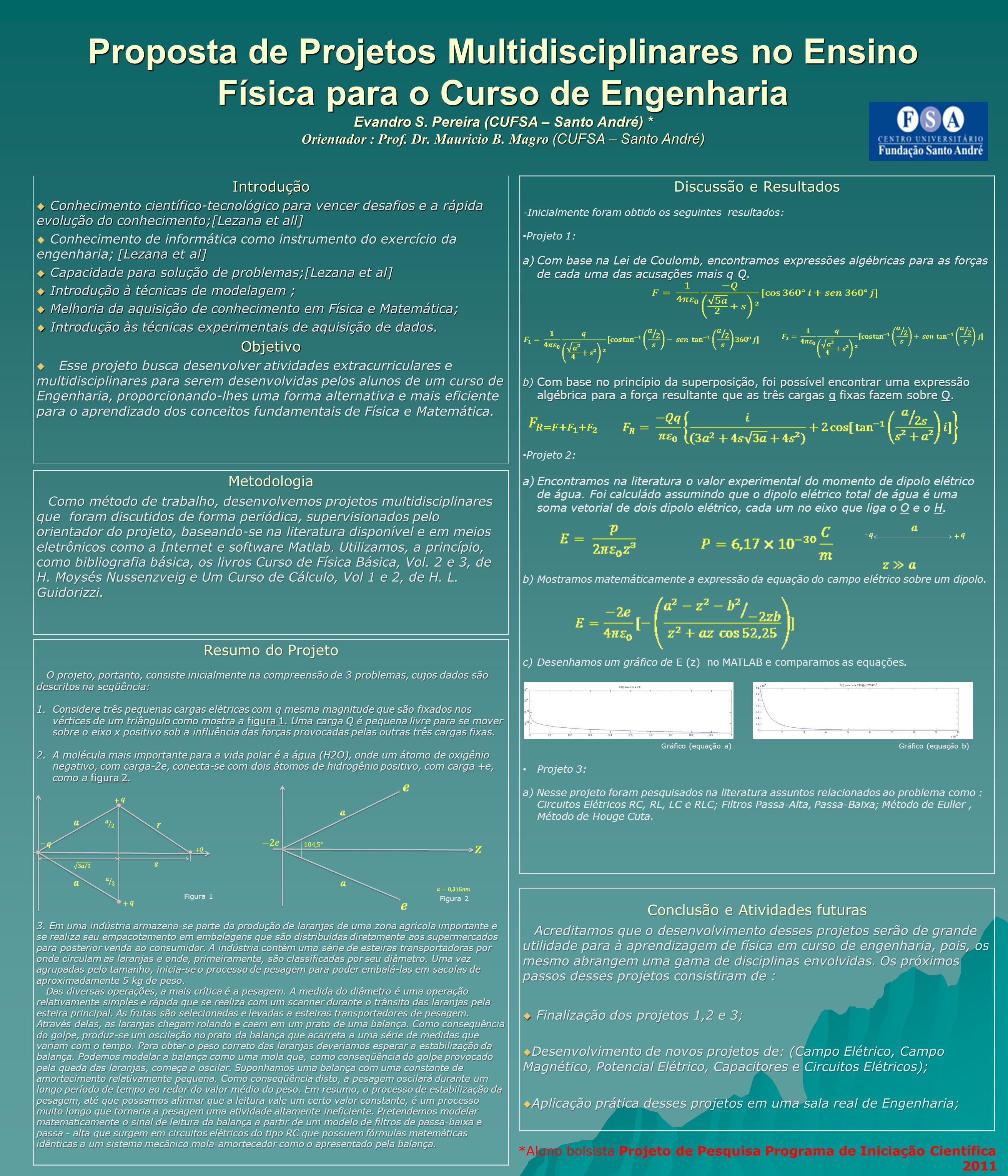 Proposta de Projetos Multidisciplinares no Ensino Física para o Curso de Engenharia Evandro S. Pereira (CUFSA – Santo André) * Orientador : Prof. Dr. Mauricio B. Magro (CUFSA – Santo André)