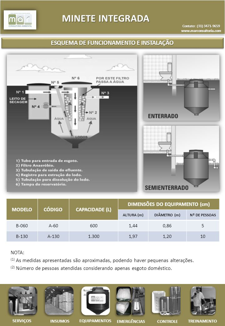 ESQUEMA DE FUNCIONAMENTO E INSTALAÇÃO DIMENSÕES DO EQUIPAMENTO (cm)