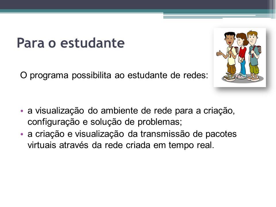 Para o estudante O programa possibilita ao estudante de redes: