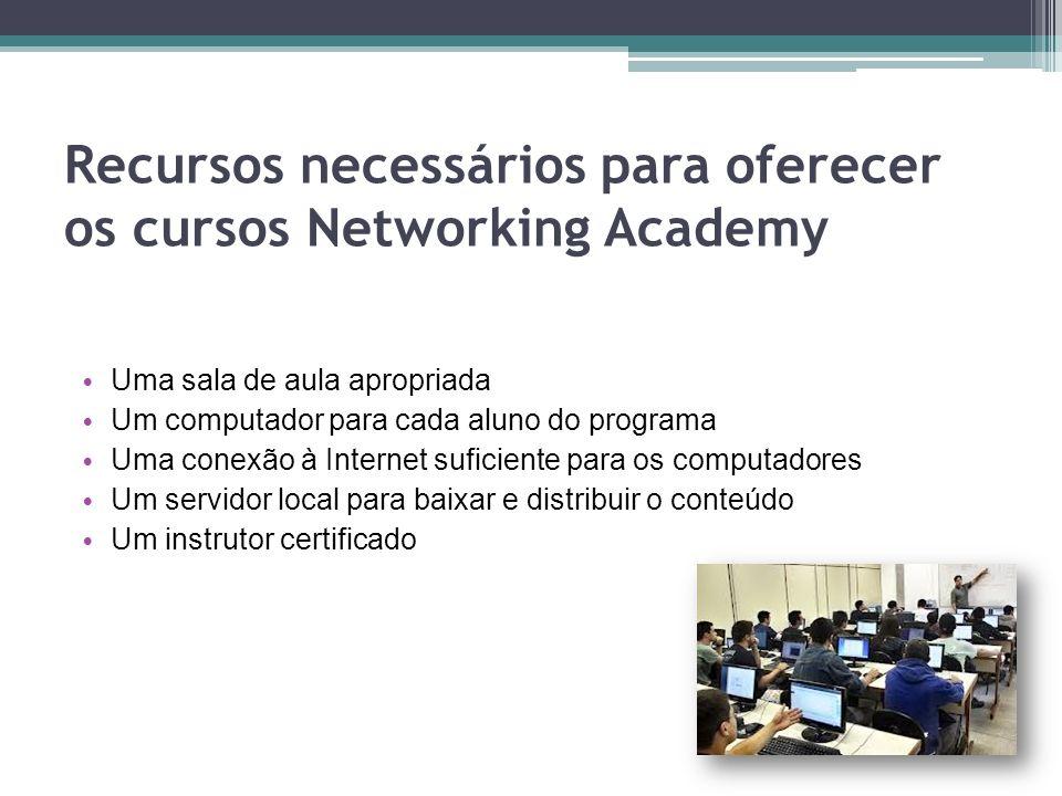 Recursos necessários para oferecer os cursos Networking Academy