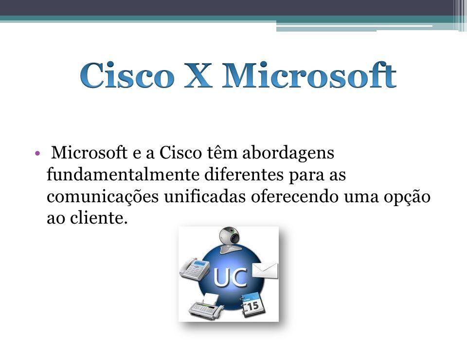 Cisco X Microsoft