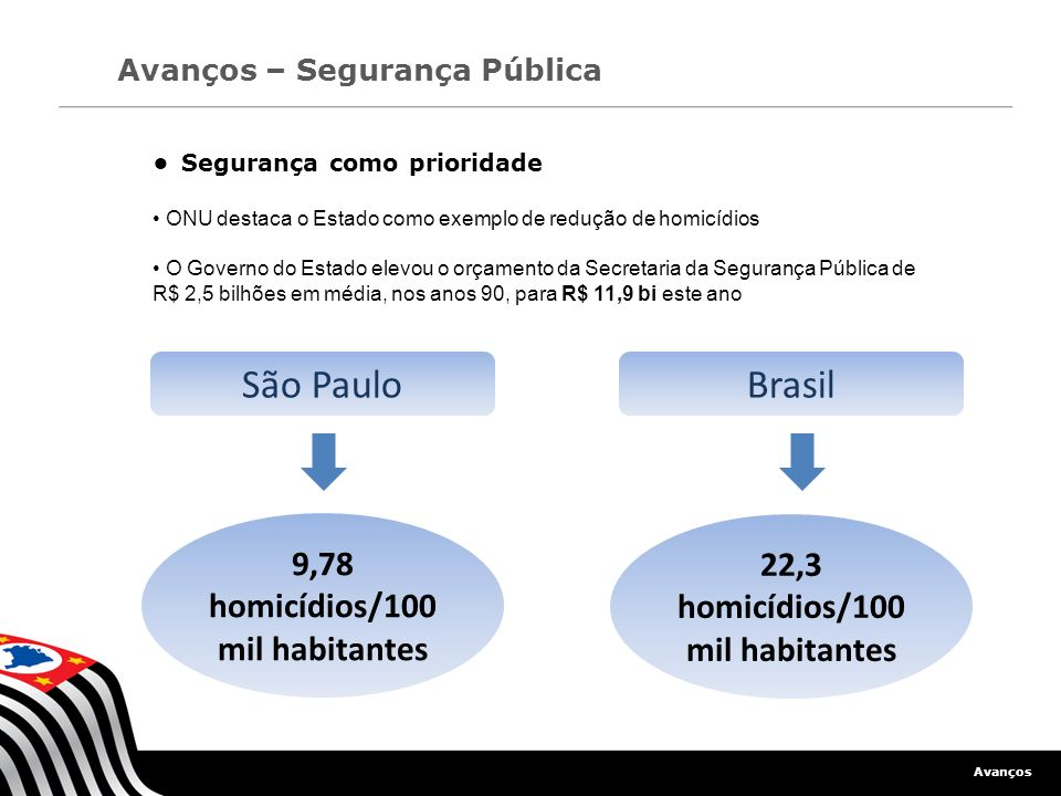 9,78 homicídios/100 mil habitantes 22,3 homicídios/100 mil habitantes