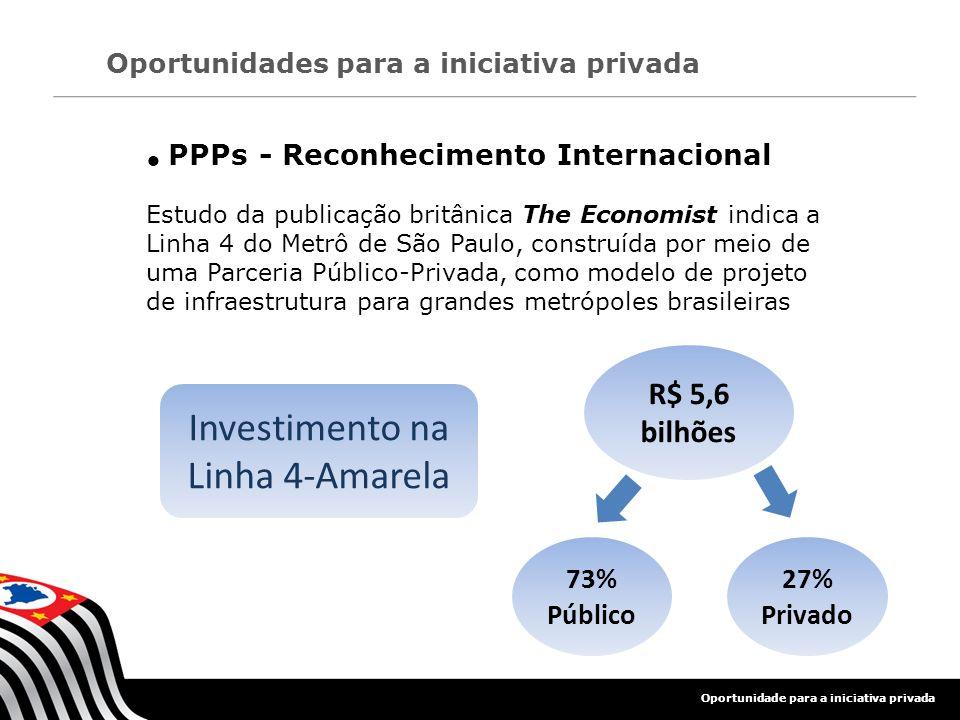 Investimento na Linha 4-Amarela