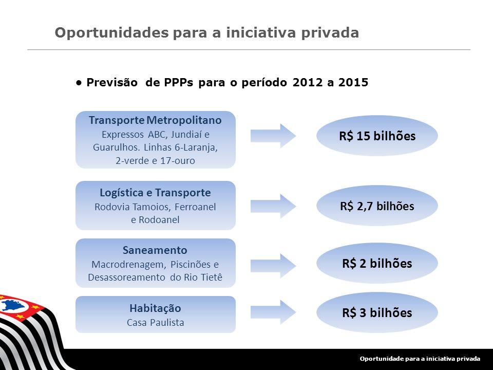 Transporte Metropolitano Logística e Transporte