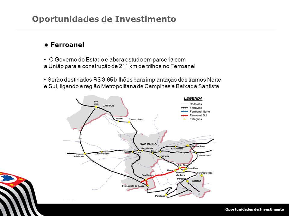 • Ferroanel Oportunidades de Investimento