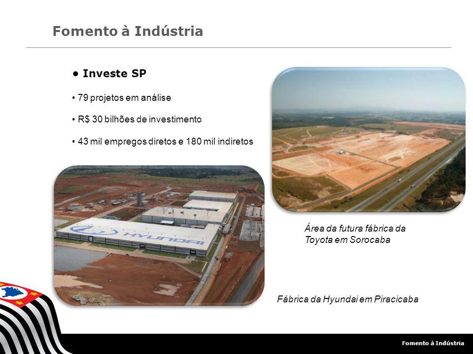 • Investe SP Fomento à Indústria • 79 projetos em análise