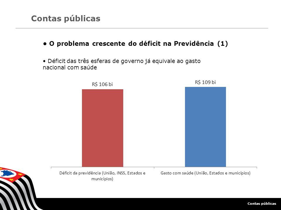 • O problema crescente do déficit na Previdência (1)