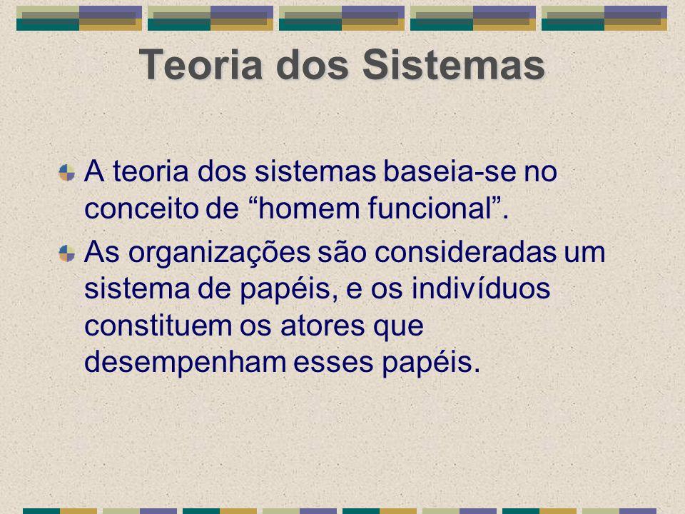 Teoria dos Sistemas A teoria dos sistemas baseia-se no conceito de homem funcional .