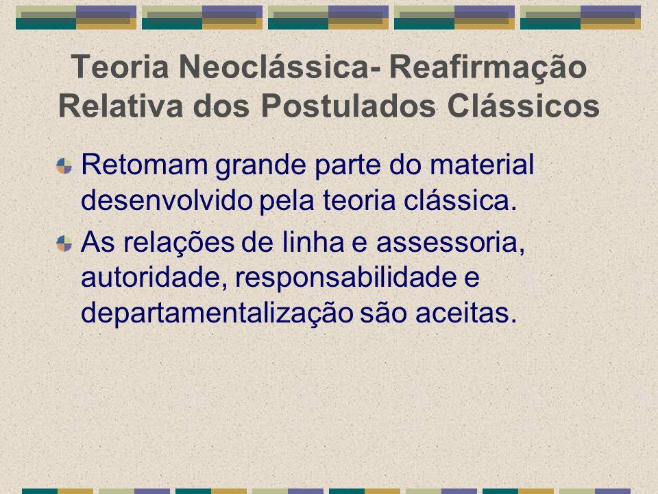 Teoria Neoclássica- Reafirmação Relativa dos Postulados Clássicos