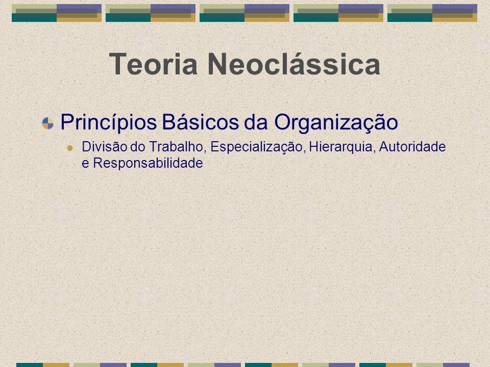 Teoria Neoclássica Princípios Básicos da Organização