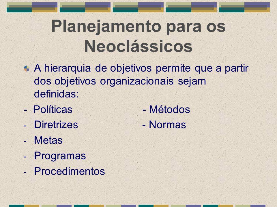 Planejamento para os Neoclássicos