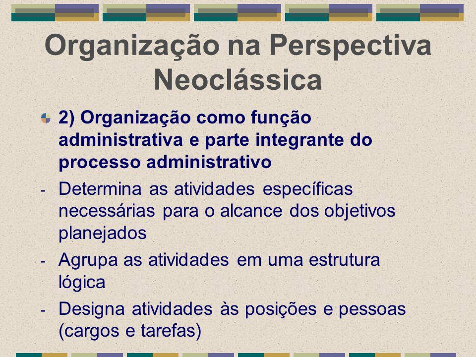 Organização na Perspectiva Neoclássica