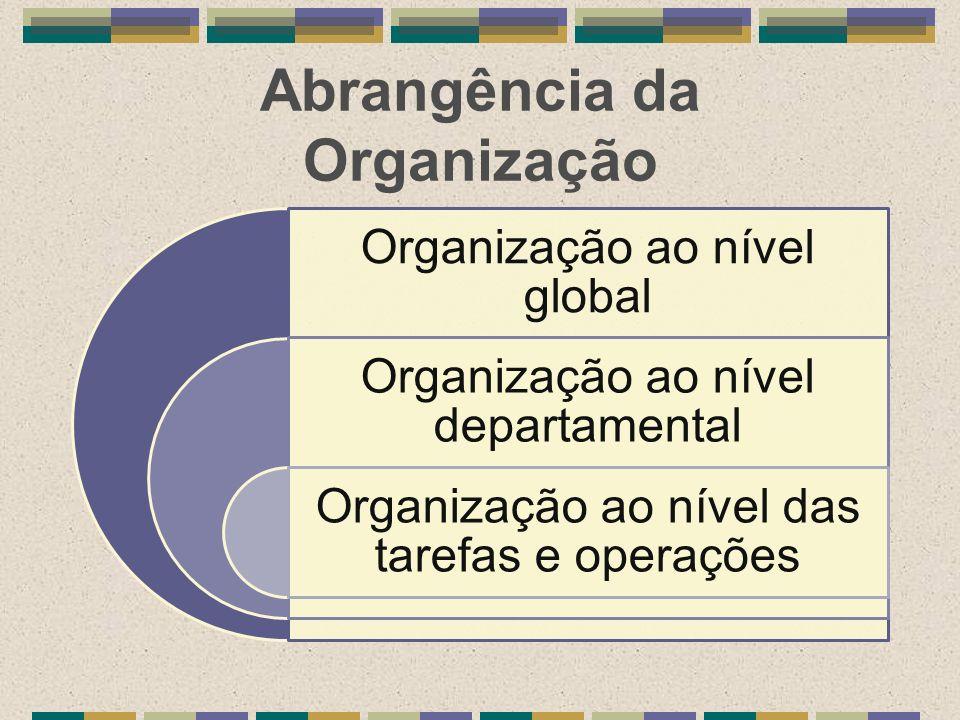 Abrangência da Organização
