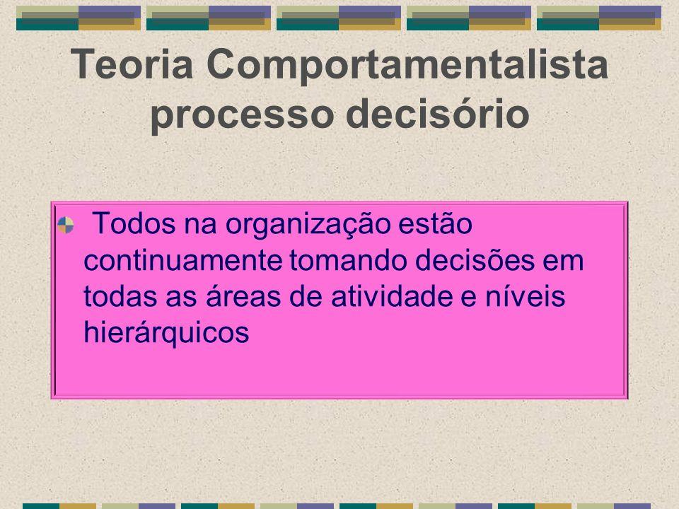 Teoria Comportamentalista processo decisório