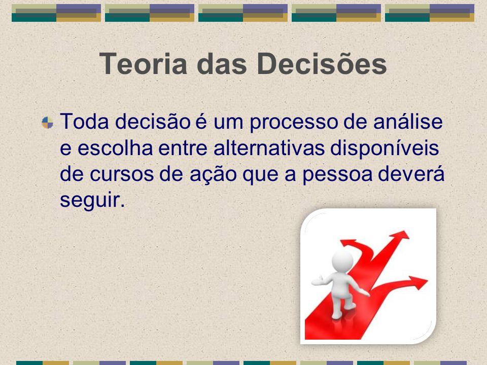 Teoria das Decisões Toda decisão é um processo de análise e escolha entre alternativas disponíveis de cursos de ação que a pessoa deverá seguir.
