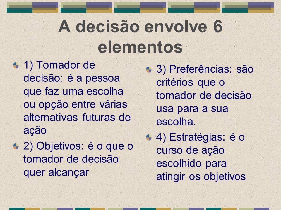 A decisão envolve 6 elementos