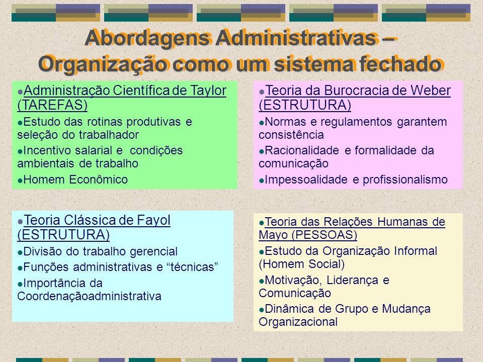 Abordagens Administrativas – Organização como um sistema fechado