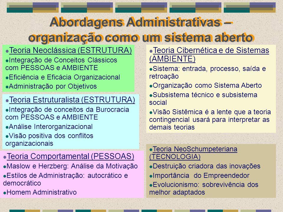 Abordagens Administrativas – organização como um sistema aberto