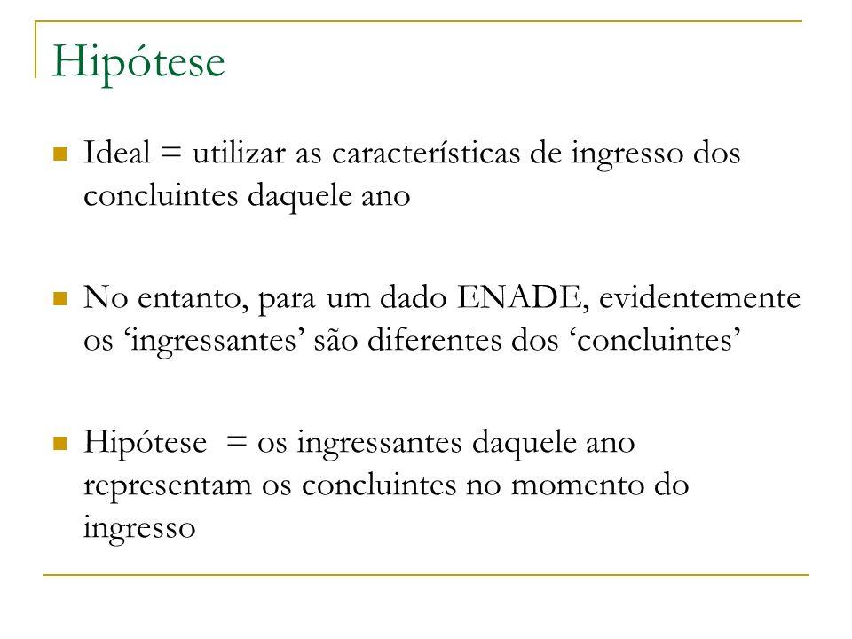 Hipótese Ideal = utilizar as características de ingresso dos concluintes daquele ano.