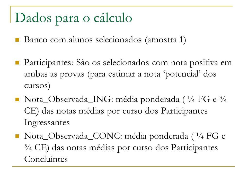 Dados para o cálculo Banco com alunos selecionados (amostra 1)