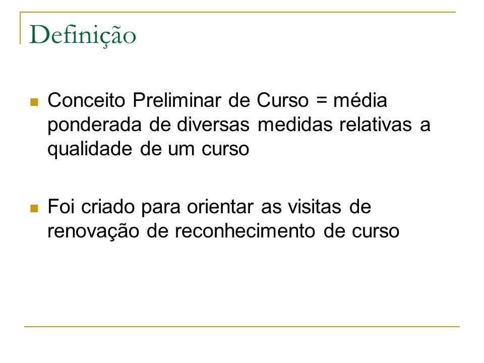 Definição Conceito Preliminar de Curso = média ponderada de diversas medidas relativas a qualidade de um curso.