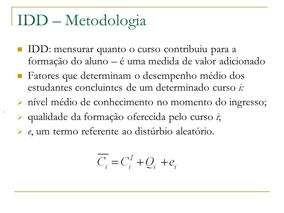 IDD – Metodologia IDD: mensurar quanto o curso contribuiu para a formação do aluno – é uma medida de valor adicionado.