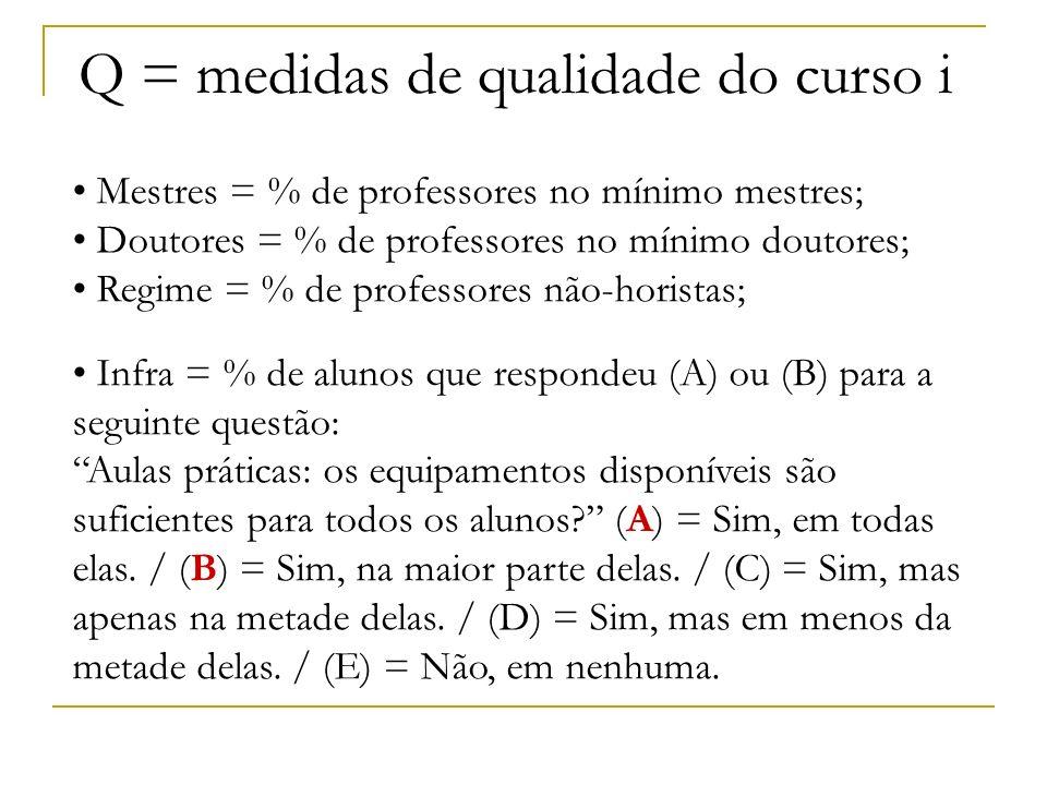 Q = medidas de qualidade do curso i