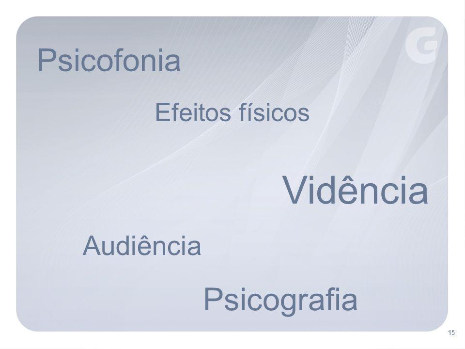 Psicofonia Efeitos físicos Vidência Audiência Psicografia 15