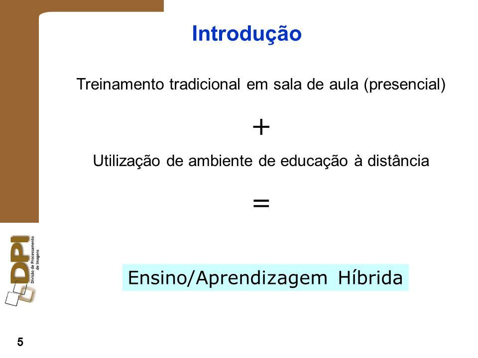 + = Introdução Ensino/Aprendizagem Híbrida