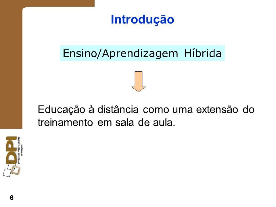 Introdução Ensino/Aprendizagem Híbrida
