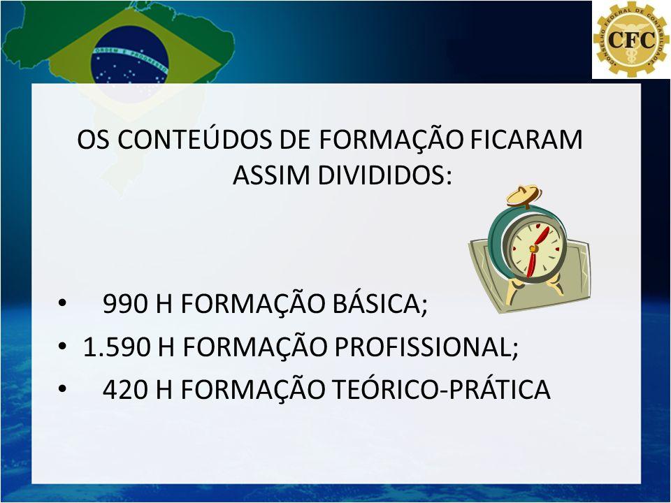 OS CONTEÚDOS DE FORMAÇÃO FICARAM ASSIM DIVIDIDOS: