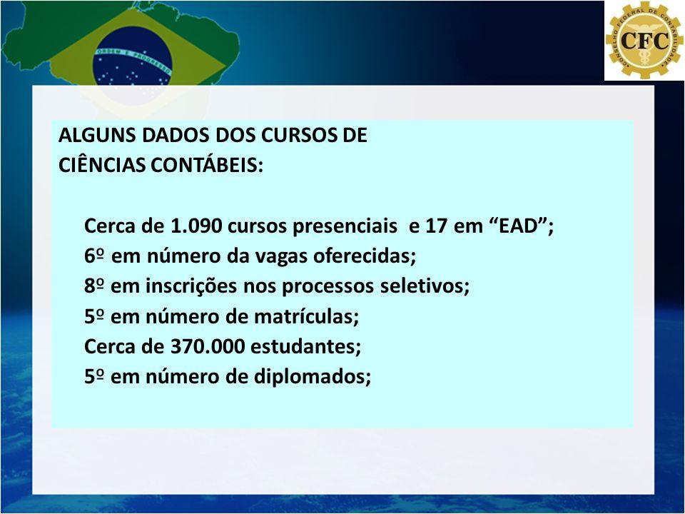 ALGUNS DADOS DOS CURSOS DE