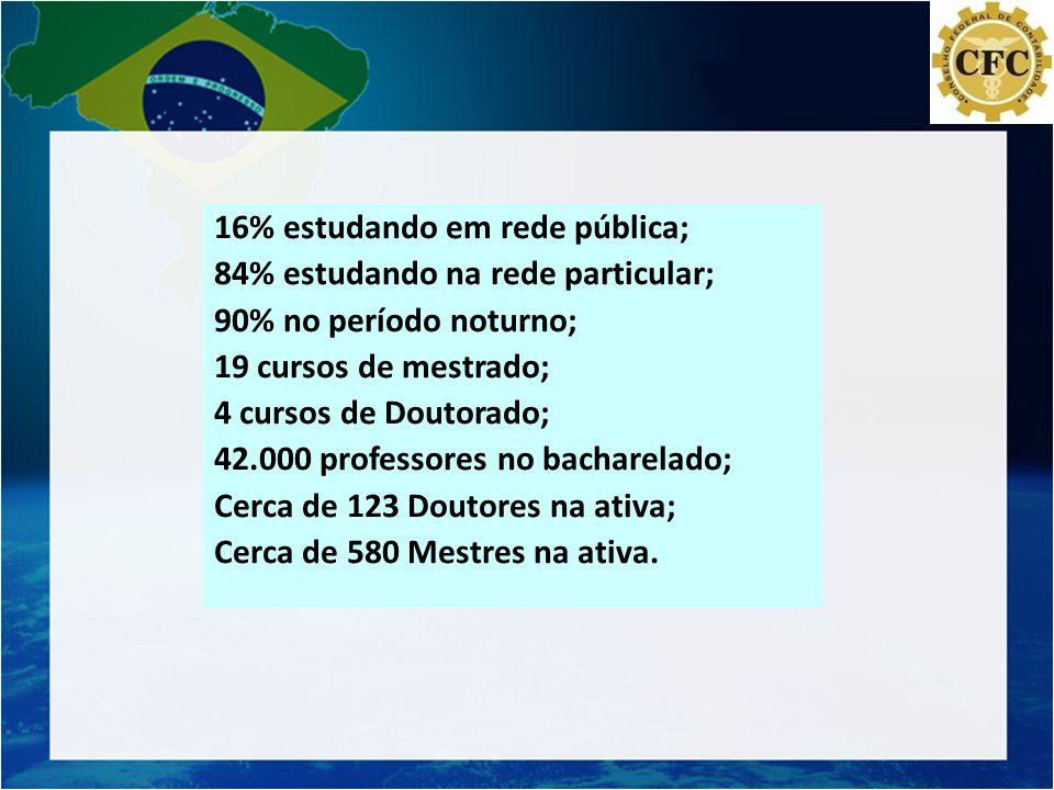 16% estudando em rede pública;