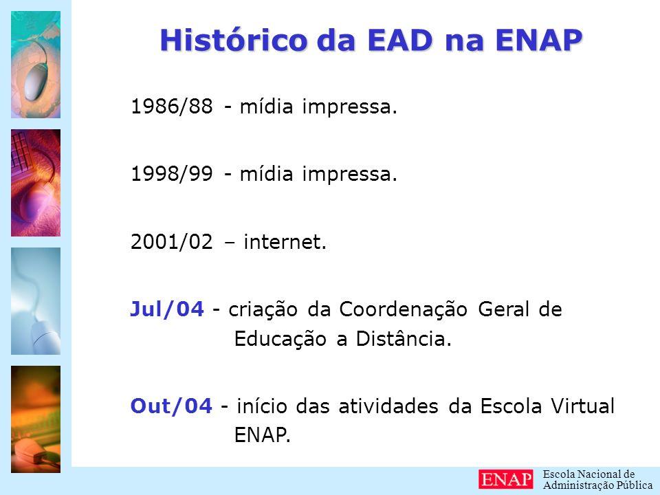 Histórico da EAD na ENAP