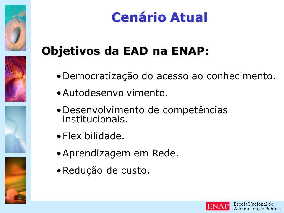 Cenário Atual Objetivos da EAD na ENAP:
