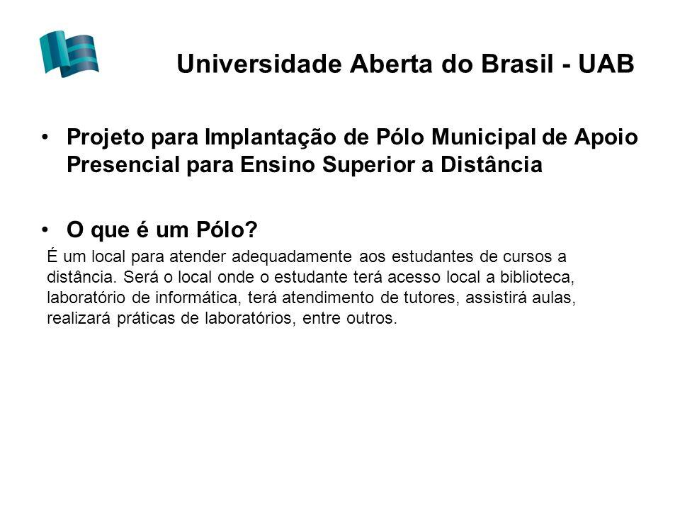 Universidade Aberta do Brasil - UAB