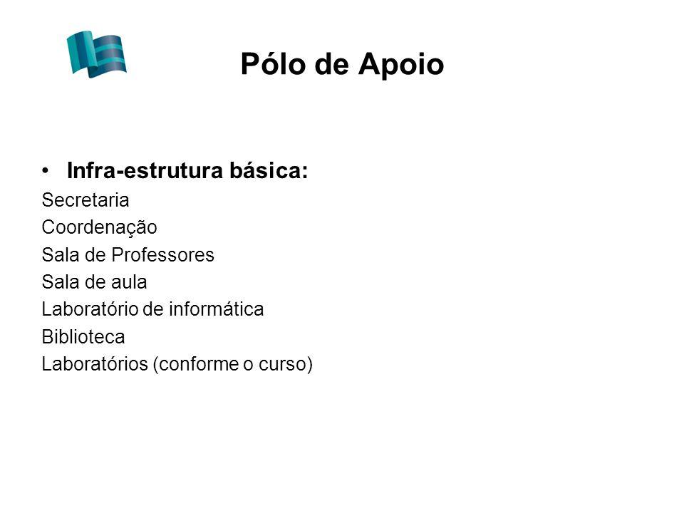 Pólo de Apoio Infra-estrutura básica: Secretaria Coordenação