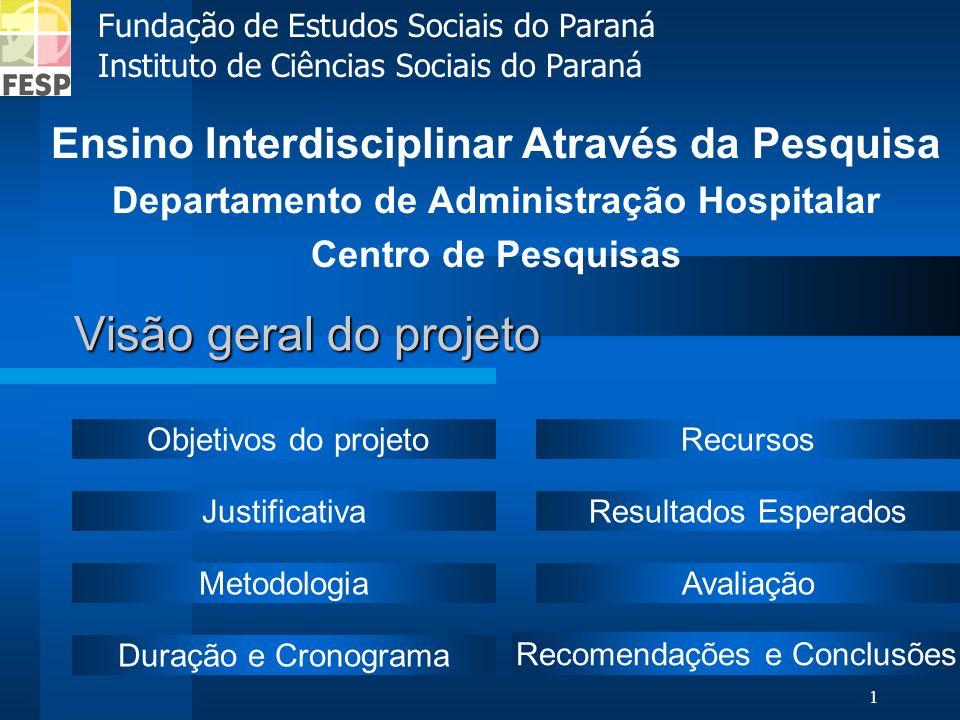 Visão geral do projeto Ensino Interdisciplinar Através da Pesquisa