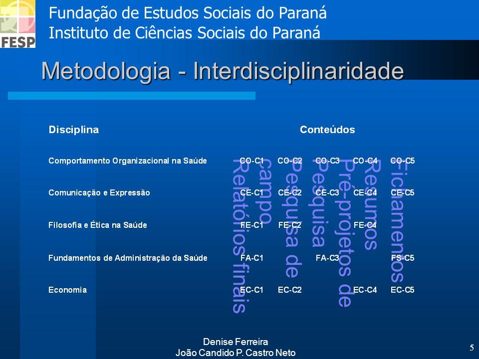 Metodologia - Interdisciplinaridade