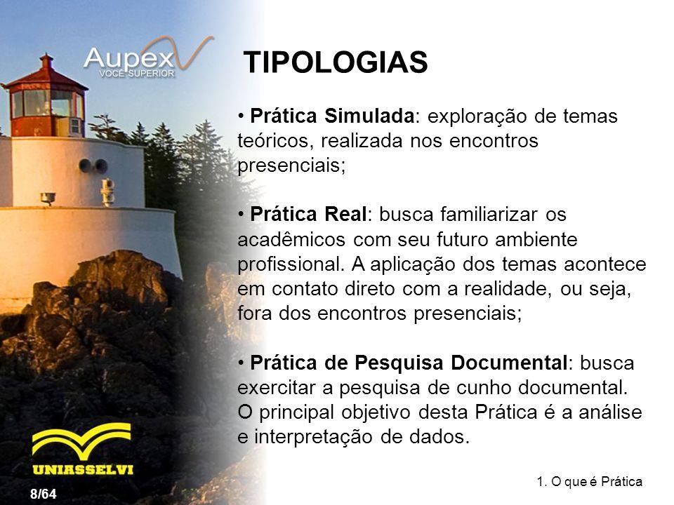 TIPOLOGIAS Prática Simulada: exploração de temas teóricos, realizada nos encontros presenciais;