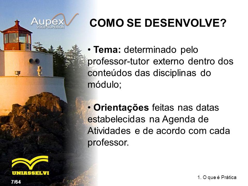 COMO SE DESENVOLVE Tema: determinado pelo professor-tutor externo dentro dos conteúdos das disciplinas do módulo;