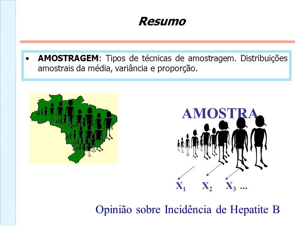 AMOSTRA Resumo Opinião sobre Incidência de Hepatite B X1 X2 X3 ...