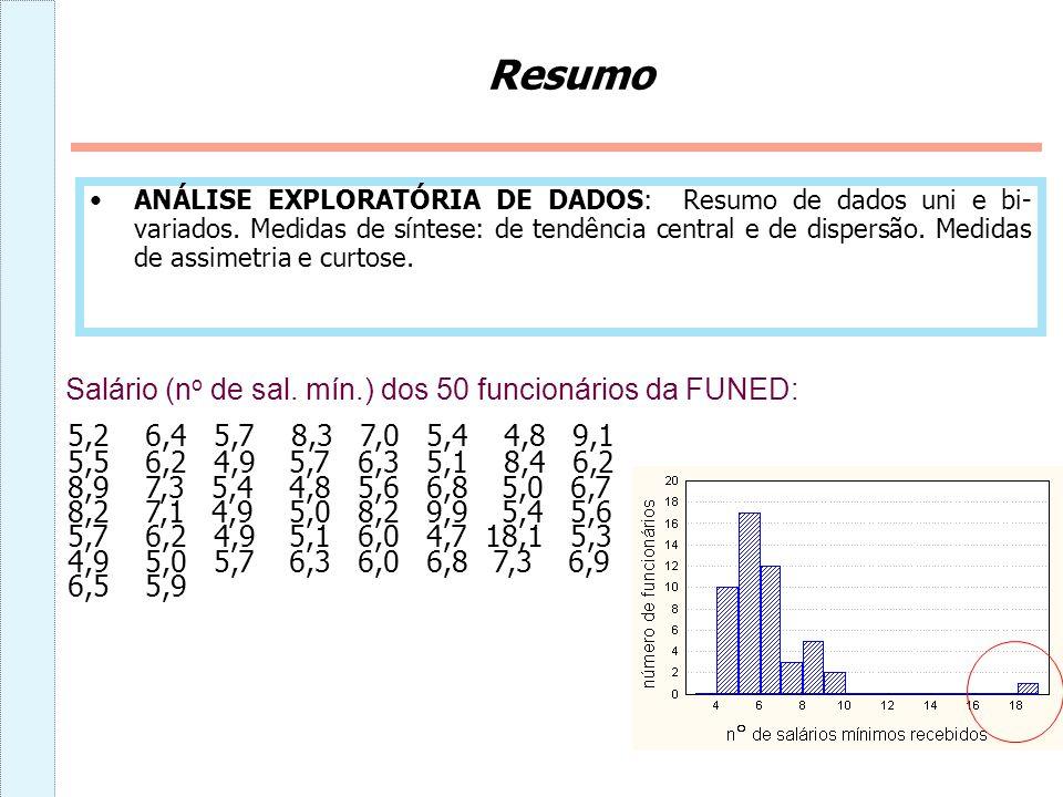 Resumo Salário (no de sal. mín.) dos 50 funcionários da FUNED: