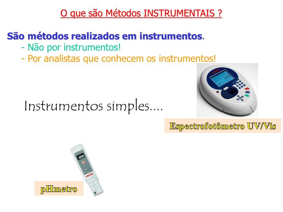 Espectrofotômetro UV/Vis