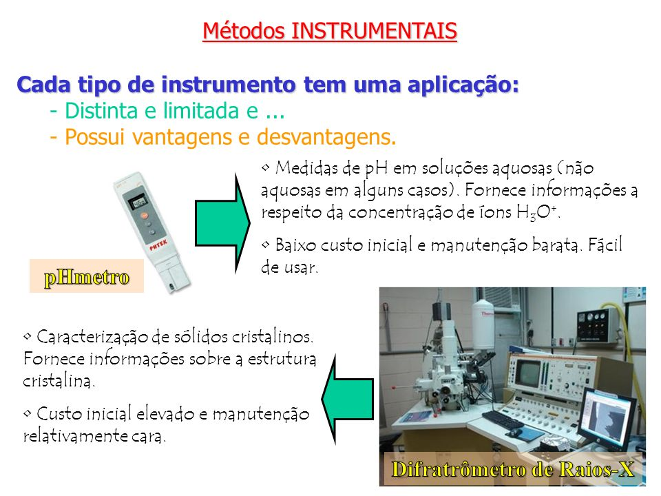 Difratrômetro de Raios-X