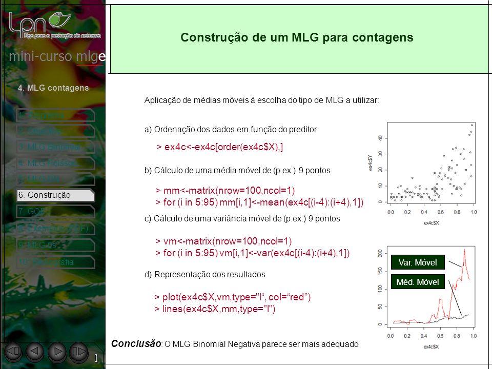 Construção de um MLG para contagens