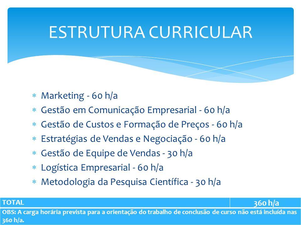 ESTRUTURA CURRICULAR Marketing - 60 h/a